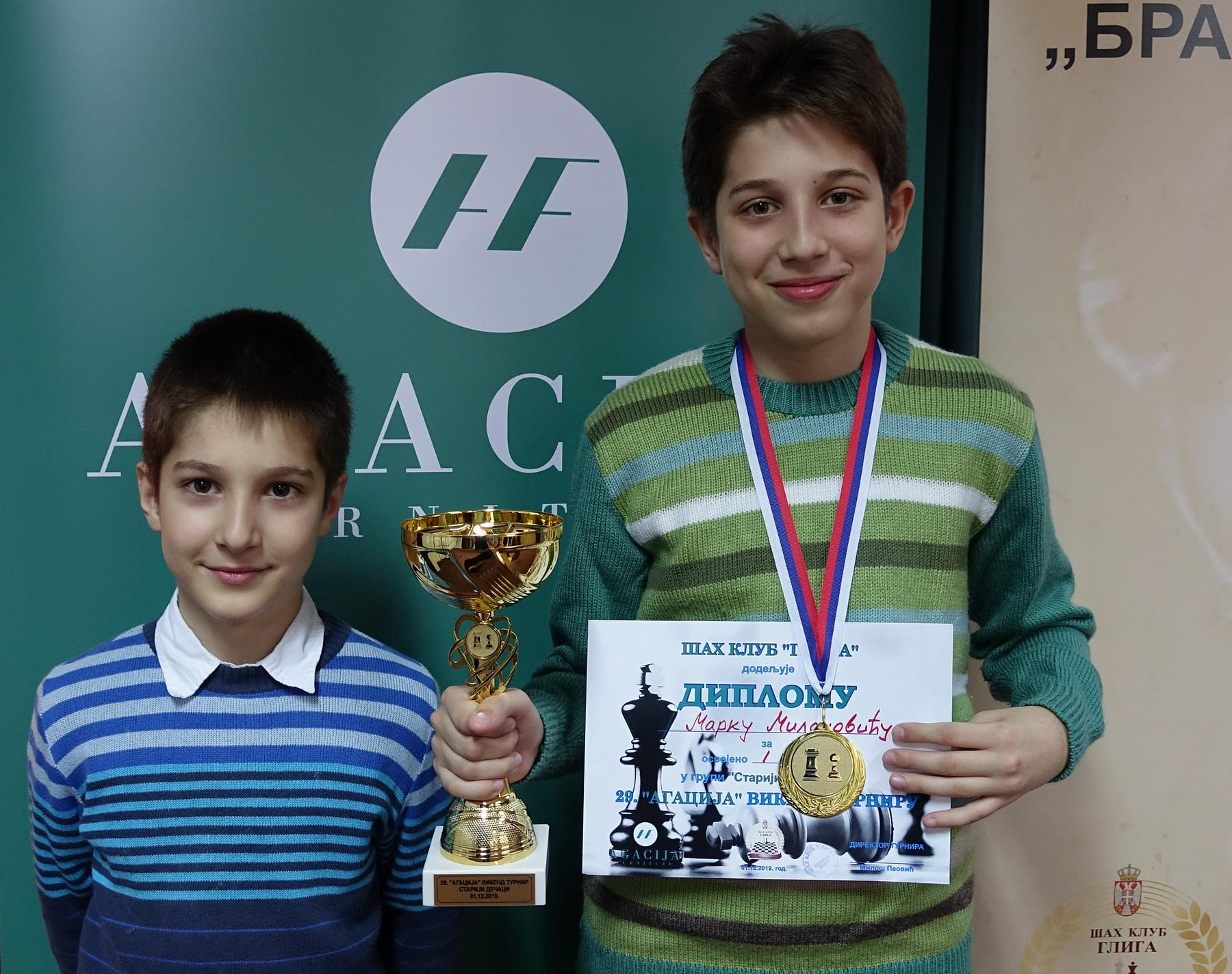 Marko i Pavle Milanović