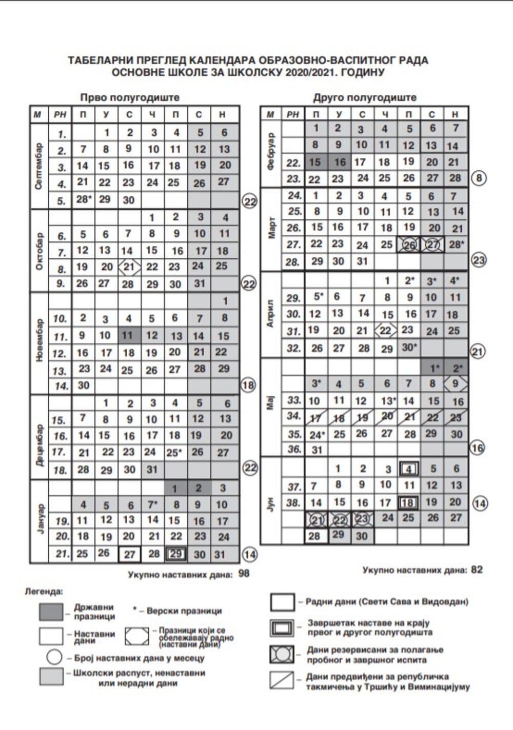 Kalendar za školsku godinu
