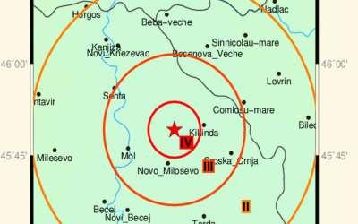 zemljotres kikinda