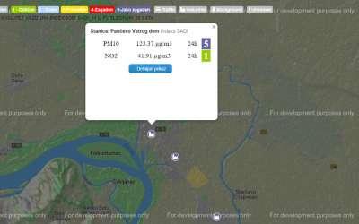 Zagađenje Pančevo, 27. oktobar 2019